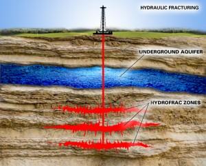 extraderea gazelor de sist zguduie pamantul sub panza freatica