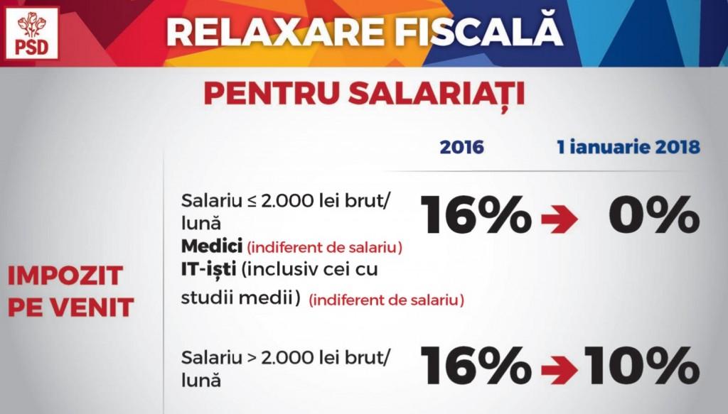 PSD propune scutiri la impozitul pe venit, din salarii